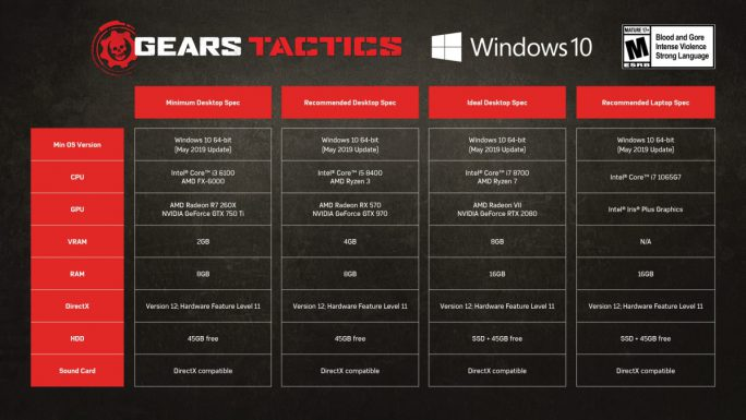 Gears Tactics specs